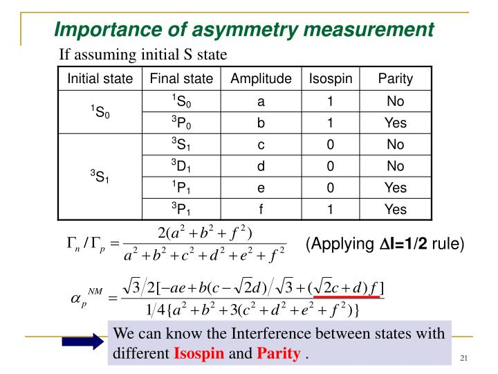Importance of asymmetry measurement