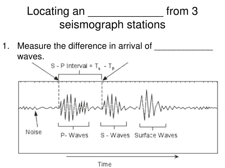 Measure the difference in arrival of ____________ waves.
