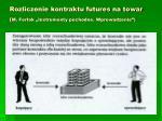 rozliczenie kontraktu futures na towar m ferlak instrumenty pochodne wprowadzenie