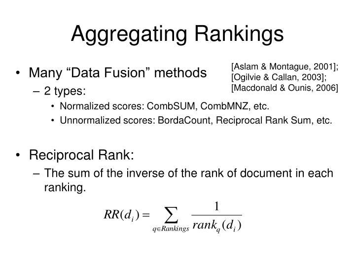 Aggregating Rankings