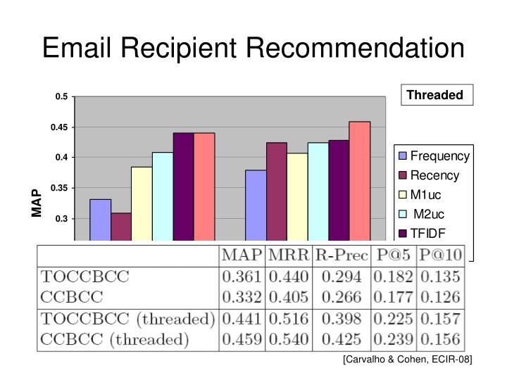 Email Recipient Recommendation