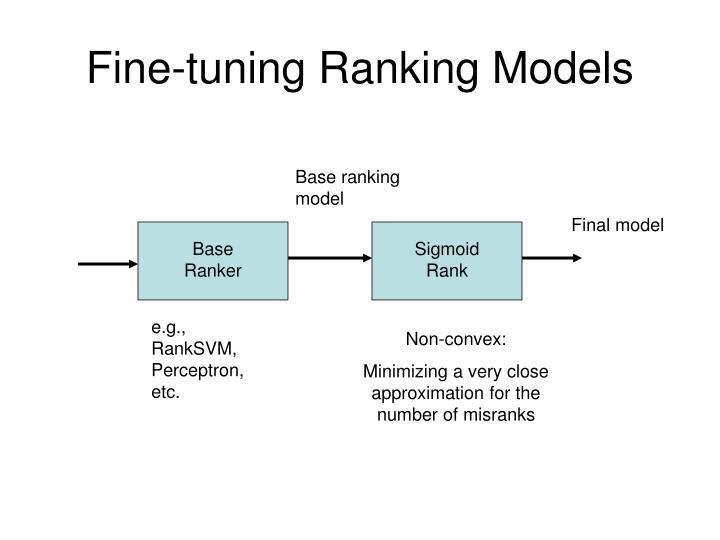 Fine-tuning Ranking Models