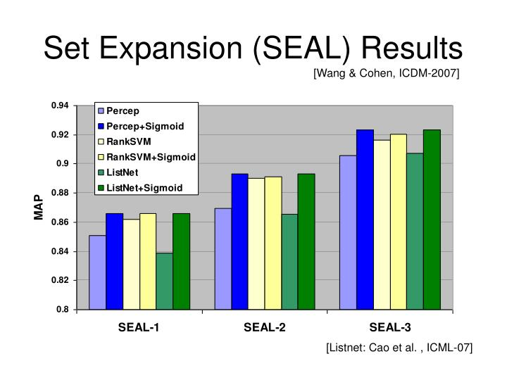 Set Expansion (SEAL) Results