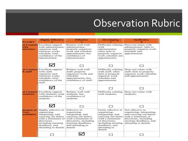Observation Rubric