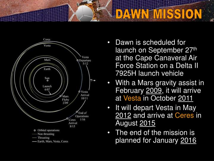 Dawn is scheduled for launch on September 27