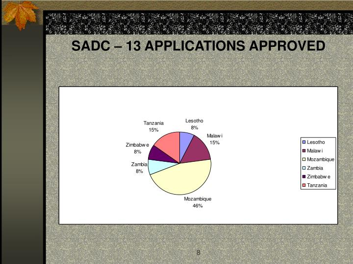 SADC – 13 APPLICATIONS APPROVED