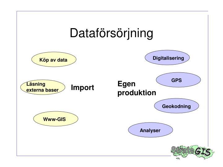 Dataförsörjning