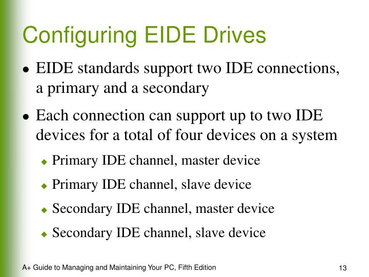 Configuring EIDE Drives