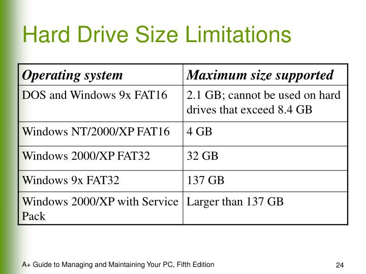 Hard Drive Size Limitations