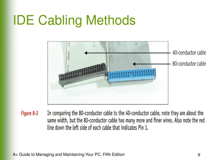 IDE Cabling Methods