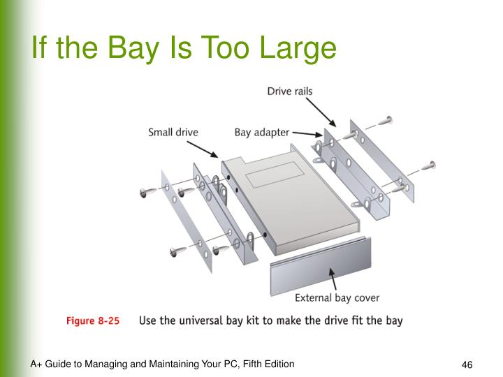 If the Bay Is Too Large