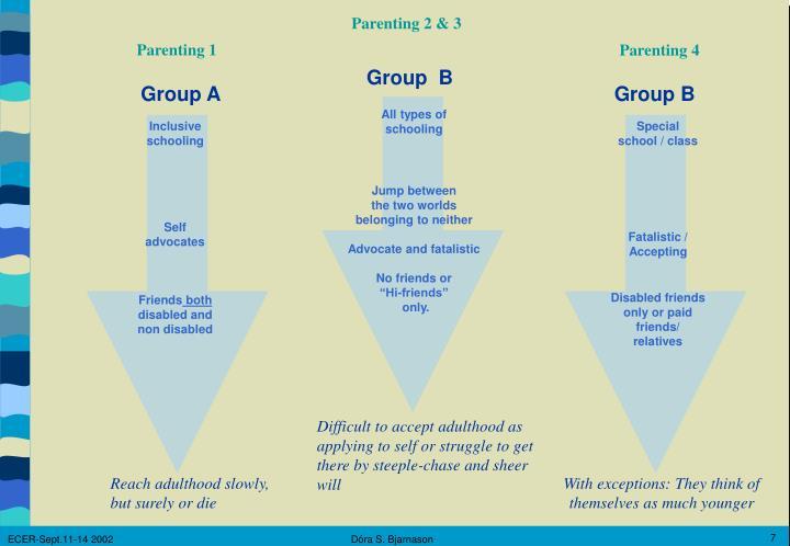 Parenting 2 & 3