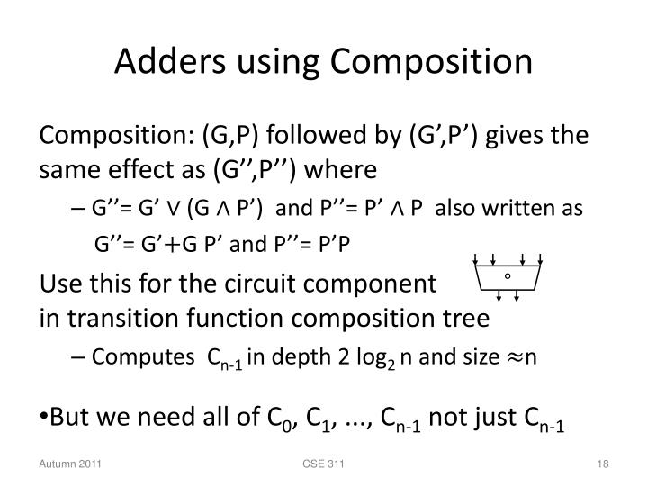Adders using Composition