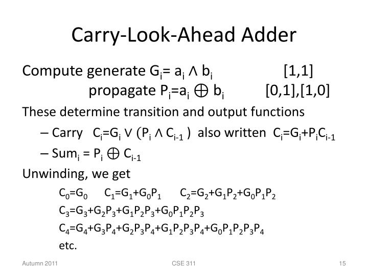 Carry-Look-Ahead Adder