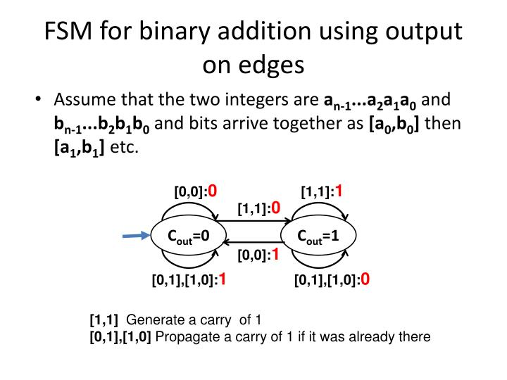 FSM for binary addition using output on edges