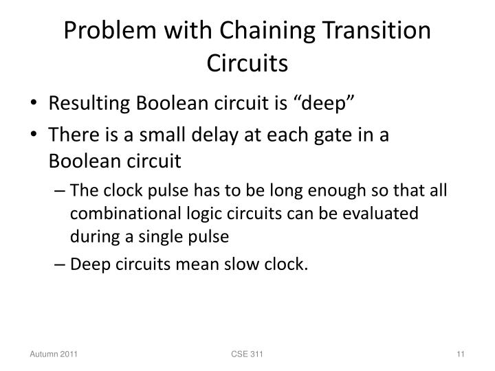 Problem with Chaining Transition Circuits