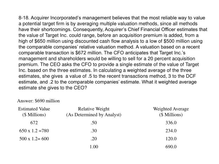 8-18. Acquirer Incorporated's management believes that the most reliable way to value a potential target firm is by averaging multiple valuation methods, since all methods have their shortcomings. Consequently, Acquirer's Chief Financial Officer estimates that the value of Target Inc. could range, before an acquisition premium is added, from a high of $650 million using discounted cash flow analysis to a low of $500 million using the comparable companies' relative valuation method. A valuation based on a recent comparable transaction is $672 million. The CFO anticipates that Target Inc.'s management and shareholders would be willing to sell for a 20 percent acquisition premium. The CEO asks the CFO to provide a single estimate of the value of Target Inc. based on the three estimates. In calculating a weighted average of the three estimates, she gives  a value of .5 to the recent transactions method, 3 to the DCF estimate, and .2 to the comparable companies' estimate. What it weighted average estimate she gives to the CEO?