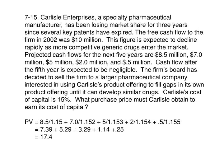 7-15. Carlisle Enterprises, a specialty pharmaceutical manufacturer, has been losing market share for three years  since several key patents have expired. The free cash flow to the firm in 2002 was $10 million.  This figure is expected to decline rapidly as more competitive generic drugs enter the market.  Projected cash flows for the next five years are $8.5 million, $7.0 million, $5 million, $2.0 million, and $.5 million.  Cash flow after the fifth year is expected to be negligible.  The firm's board has decided to sell the firm to a larger pharmaceutical company interested in using Carlisle's product offering to fill gaps in its own product offering until it can develop similar drugs.  Carlisle's cost of capital is 15%.  What purchase price must Carlisle obtain to earn its cost of capital?