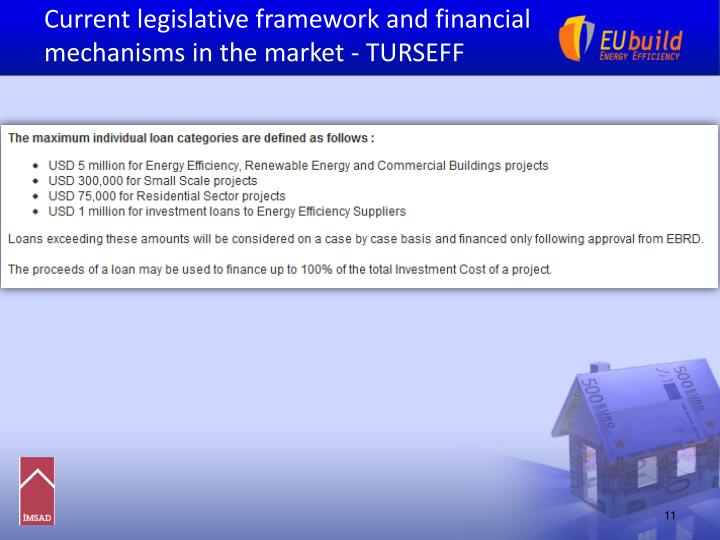 Current legislative framework and financial