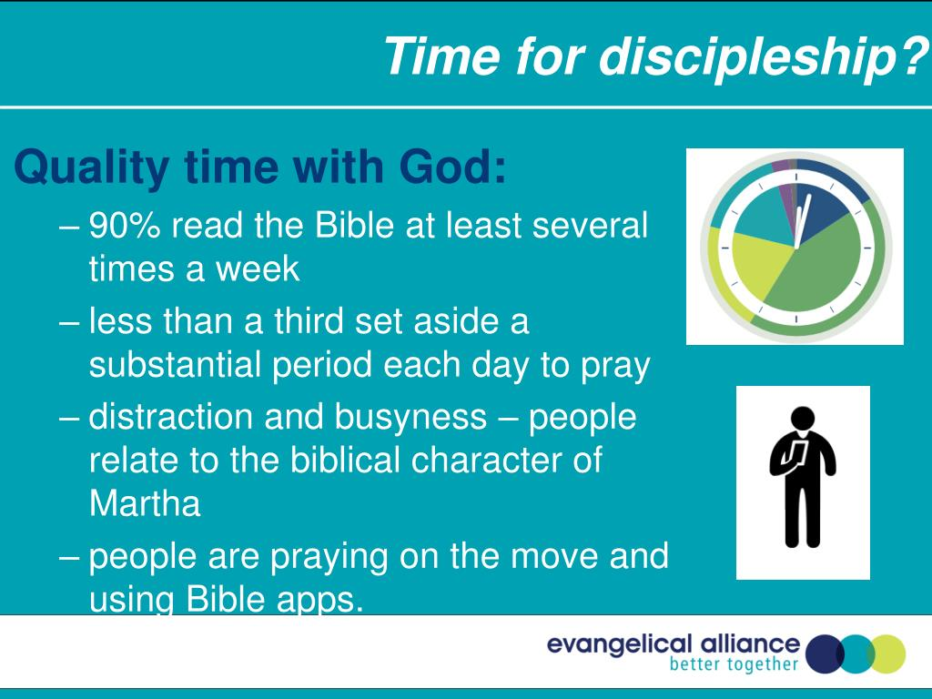 PPT - Time for discipleship? PowerPoint Presentation - ID