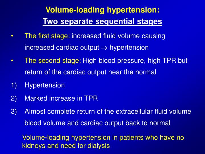 Volume-loading hypertension: