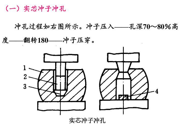 (一)实芯冲子冲孔