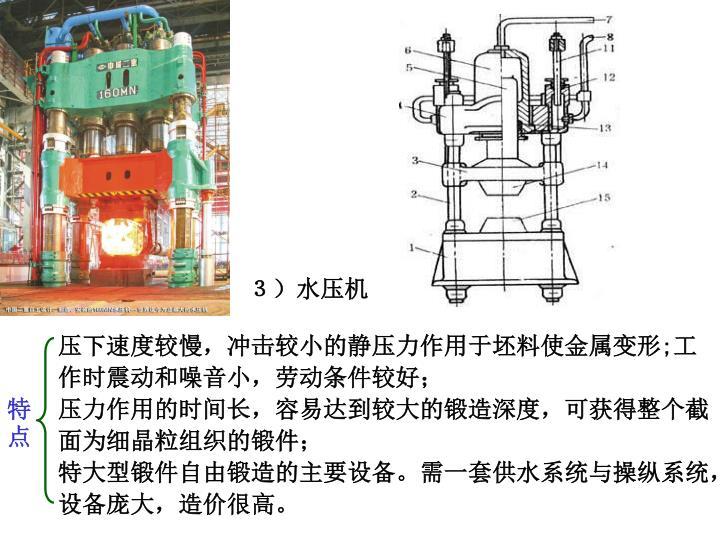 3)水压机