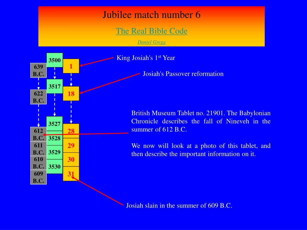 PPT - Biblical Chronology Solved, Part II The Real Bible Code Daniel