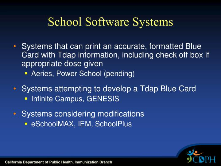 School Software Systems