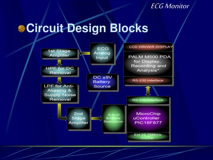 ppt - ecg monitor powerpoint presentation - id:3703184, Powerpoint templates