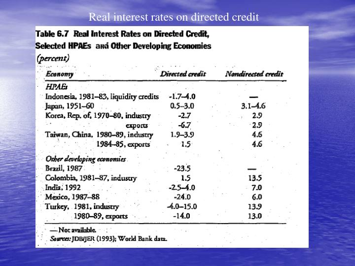 Real interest rates on directed credit