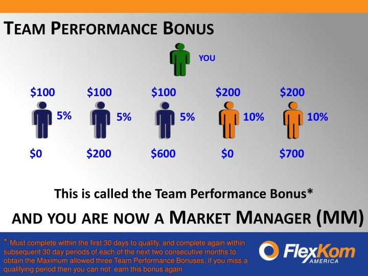 and you are now a Market Manager (MM)