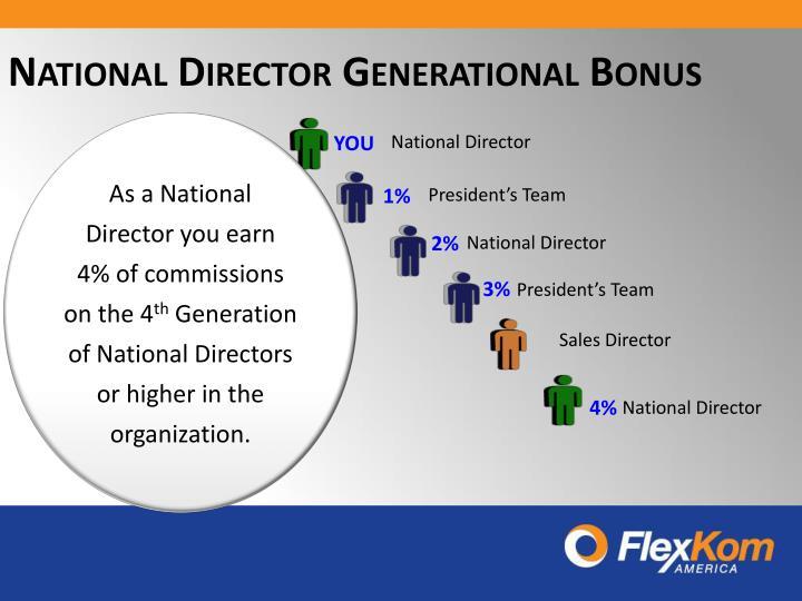 National Director Generational Bonus