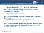 current economic conditions current readings of economic indicators