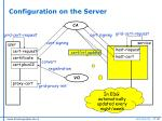configuration on the server