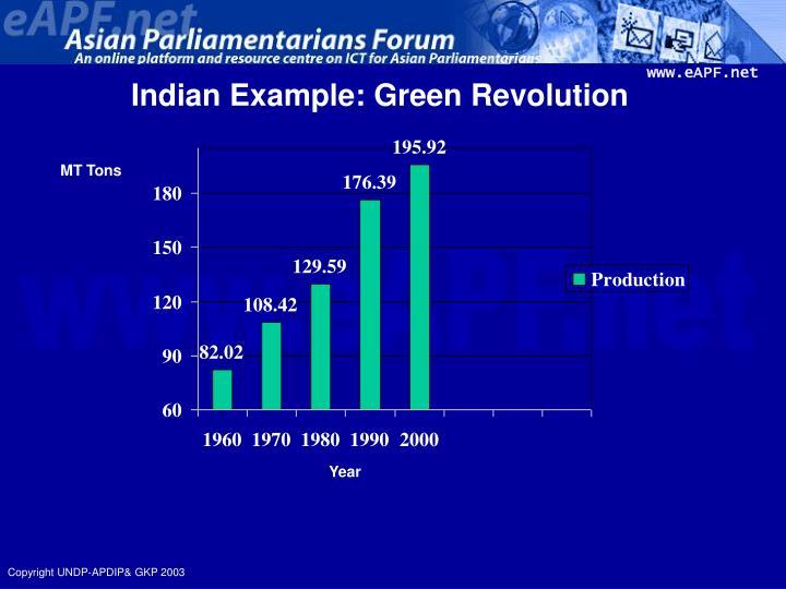 Indian Example: Green Revolution