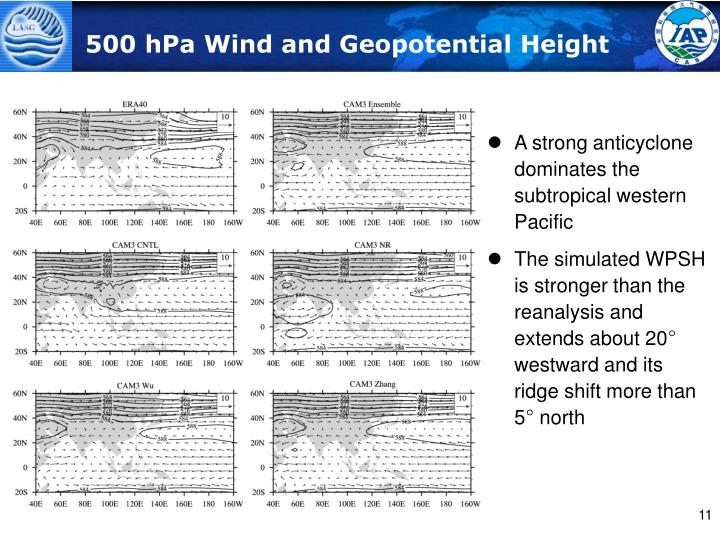 500 hPa Wind and Geopotential Height