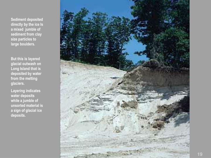 Sediment deposited directly by the ice Is a mixed  jumble of sediment from clay size particles to large boulders.