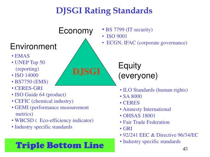 DJSGI Rating Standards