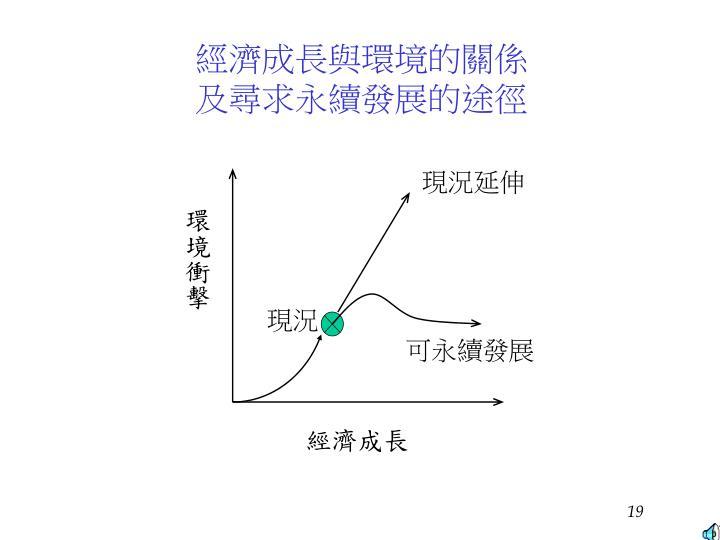經濟成長與環境的關係
