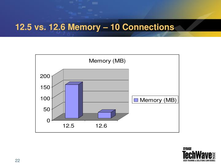 12.5 vs. 12.6 Memory – 10 Connections