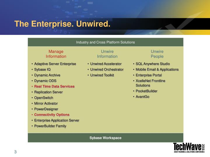 The enterprise unwired1