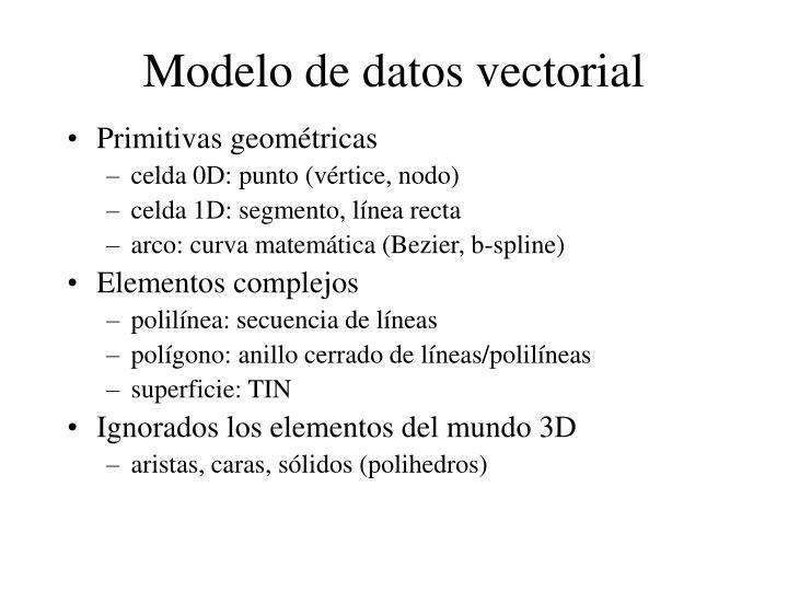 Modelo de datos vectorial