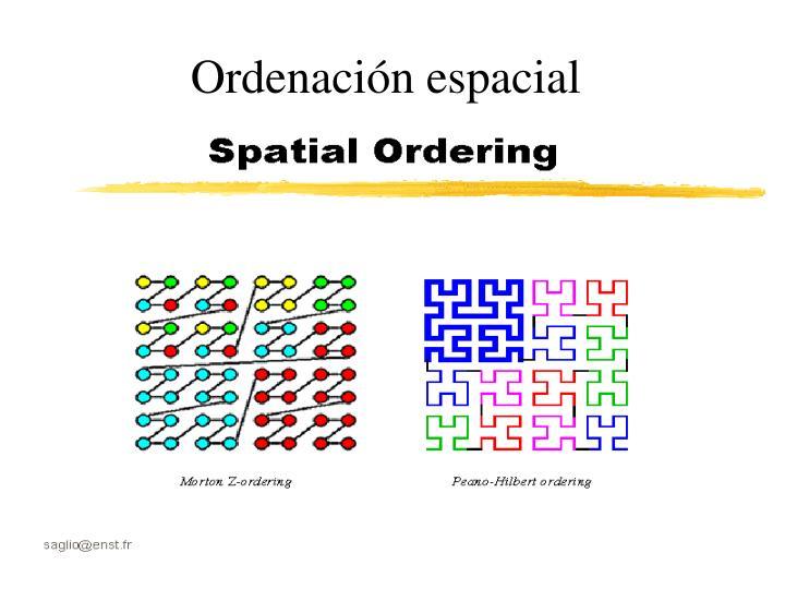 Ordenación espacial