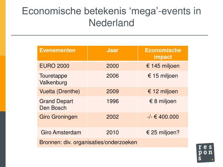 Economische betekenis 'mega'-events in Nederland