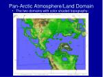 pan arctic atmosphere land domain4