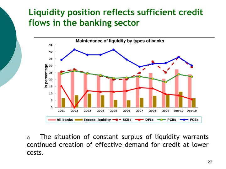 Liquidity position reflects sufficient credit flows in the banking sector
