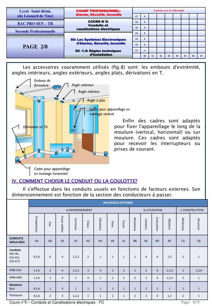 Les accessoires couramment utilisés (fig.8) sont: les embouts d'extrémité, angles intérieurs, angles extérieurs, angles plats, dérivations en T.