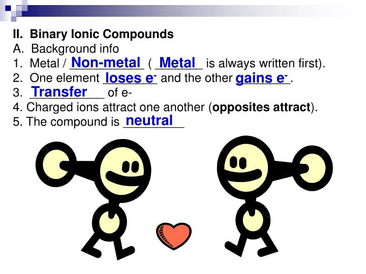 II.  Binary Ionic Compounds