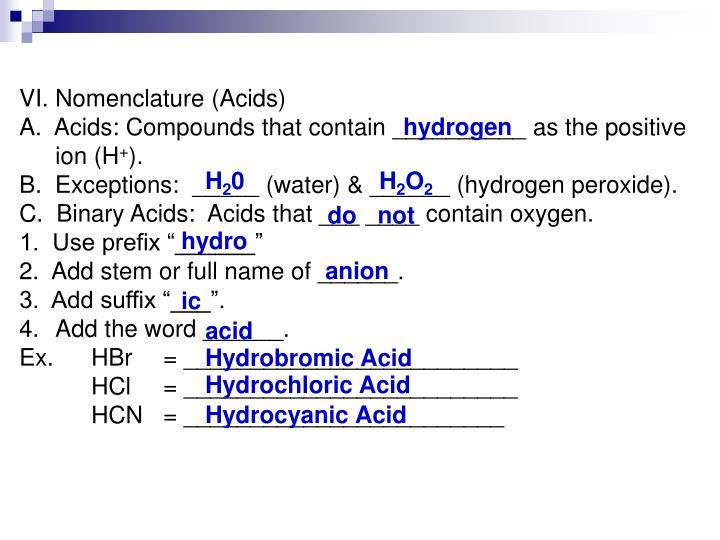 Nomenclature (Acids)